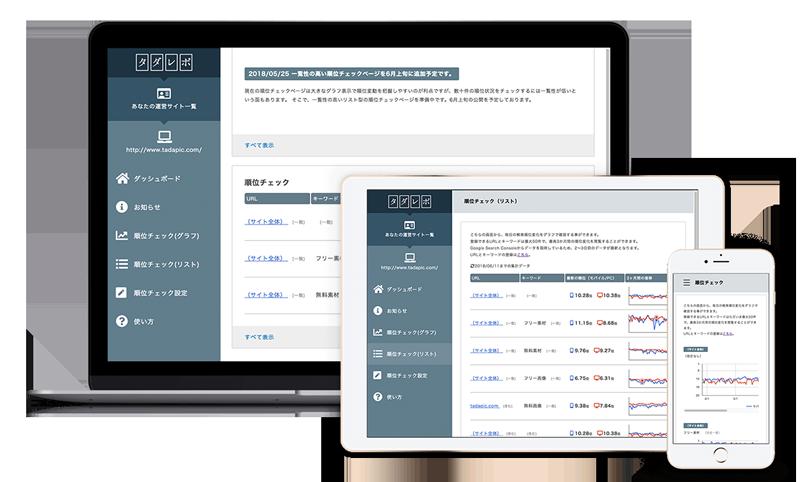 【完全無料】サイト数無制限・1ドメイン50キーワードまで登録できる 順位チェックツール「タダレポ